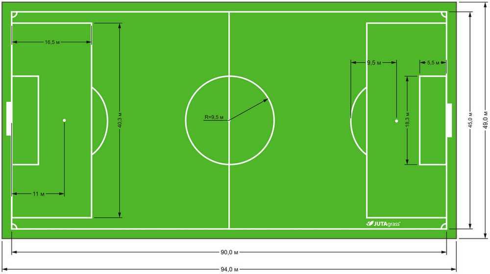 Разметка футбольного поля искусственный газон JUTAgrass